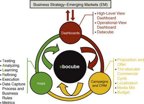 ebocube model copy
